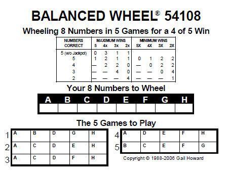 number wheeling